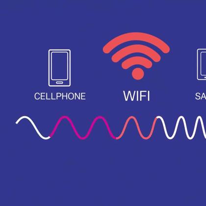 如何正确摆放wifi.关于wifi你不可不知的五个小窍门.😃😃😃