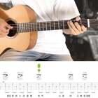 """《从前慢》#吉他弹唱# 第二季【简单弹吉他.72】(索谱请关注,""""弦木吉他""""公众号,在首页输入歌曲名,可自动获取曲谱)#音乐##吉他# @美拍小助手@美拍音乐速递@音乐频道官方账号"""