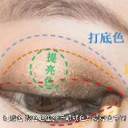 注意了打底色眼影!涂的时候一定不要超过这个位置!#美妆##眼妆##时尚#